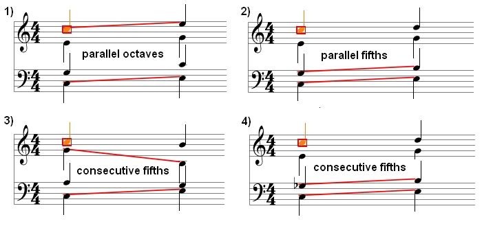 5th chords